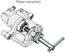 Piston retraction